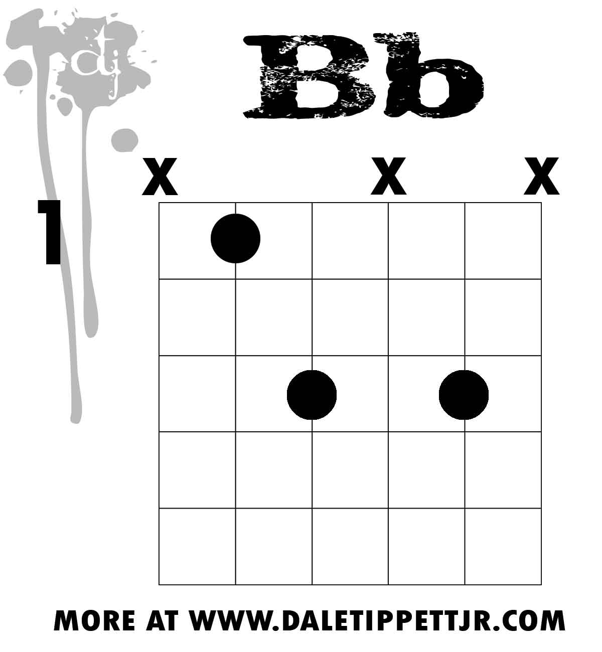 Guitar lessons all three of these fulfill the requirements of being a bb chord while simultaneously not giving you carpal tunnel syndrome the first finger barre is hexwebz Images