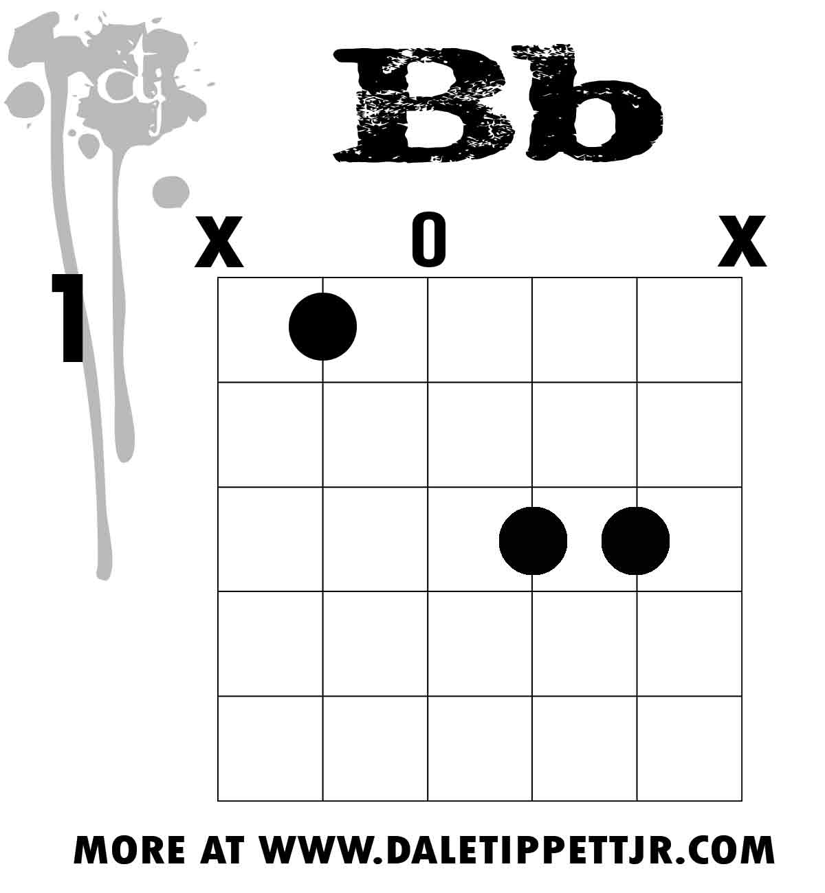 Bb Guitar Chord  Guitar Chords Chart  8notescom