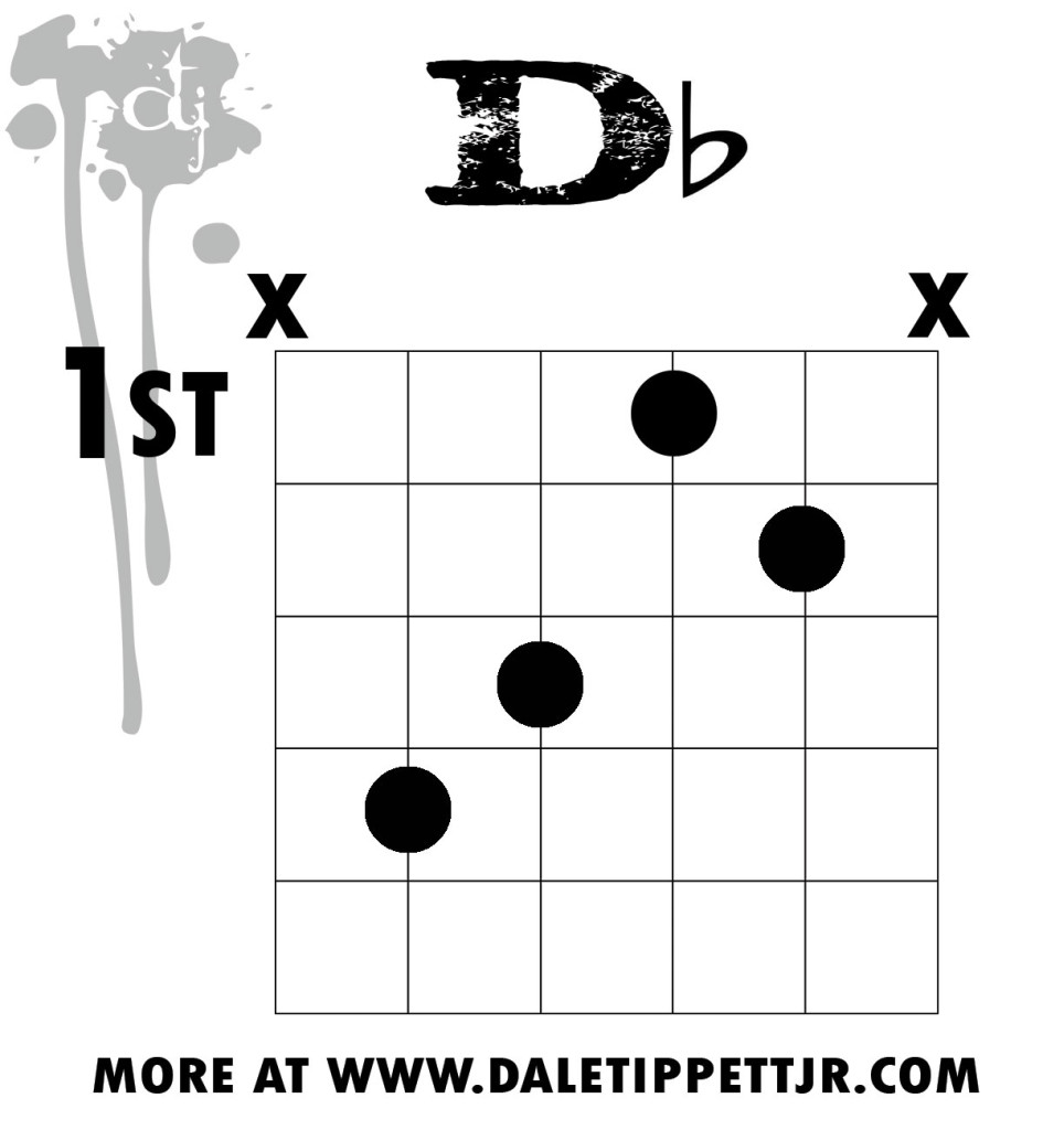 How to Play a G Over B GB Chord on Guitar